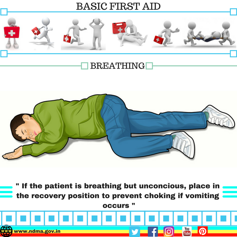 If the patient is breathing but unconscious, place in the recovery position to prevent choking if vomiting occurs