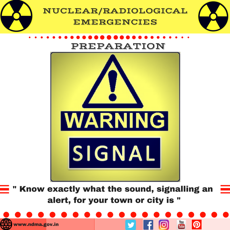 Know exactly what the sound, signalling an alert for your town/city is